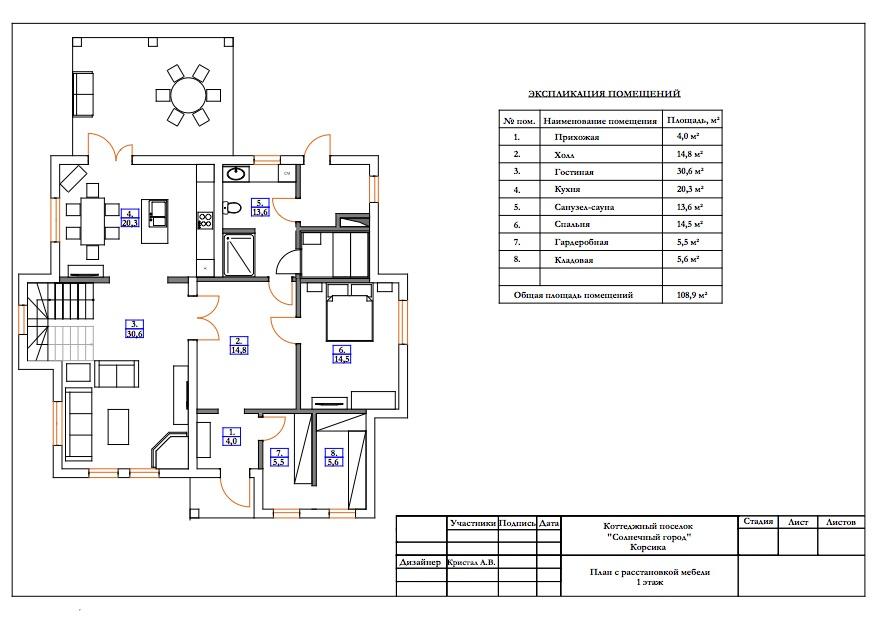 Мебель 1 этаж